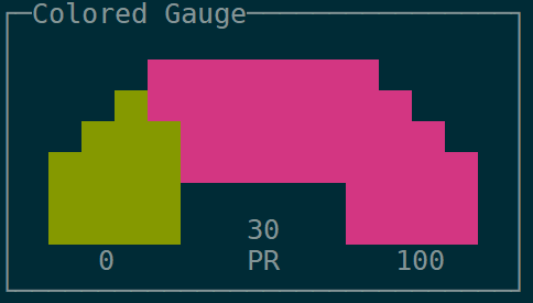 colored-gauge.png