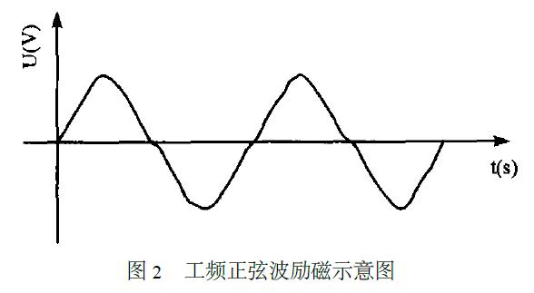 电磁流量计精度