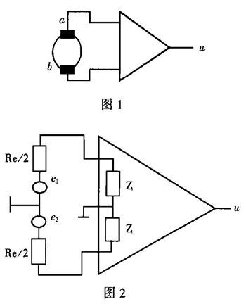 电磁流量计空管检测