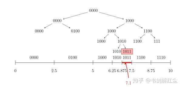 binary_encode.jpg