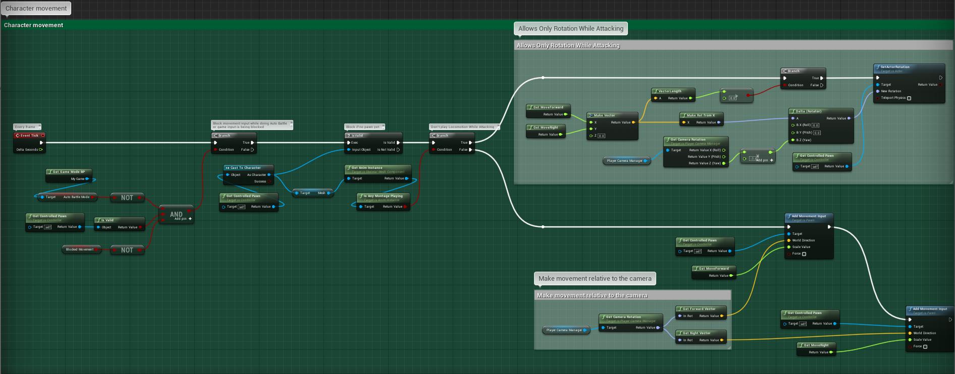 controller_tick_blueprint.png