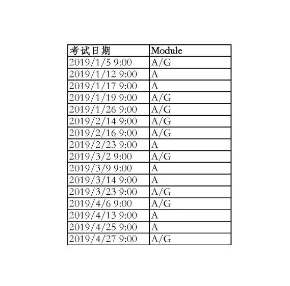 2019年1-4月雅思考试时间安排