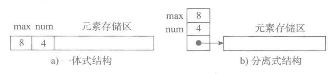 顺序表的实现方式.png