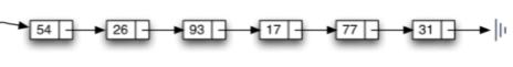 单向链表图示.png