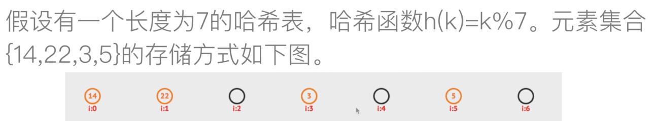 hash表demo.png