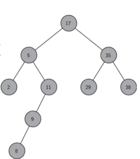 二叉搜索树.png