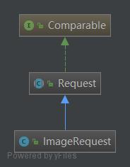 ImageRequest