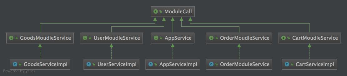 ModuleService