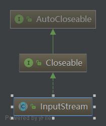 InputStream继承关系