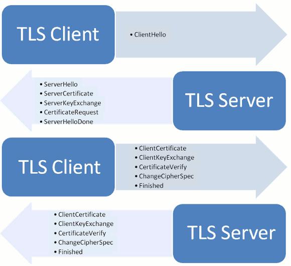 HTTPS工作原理.png
