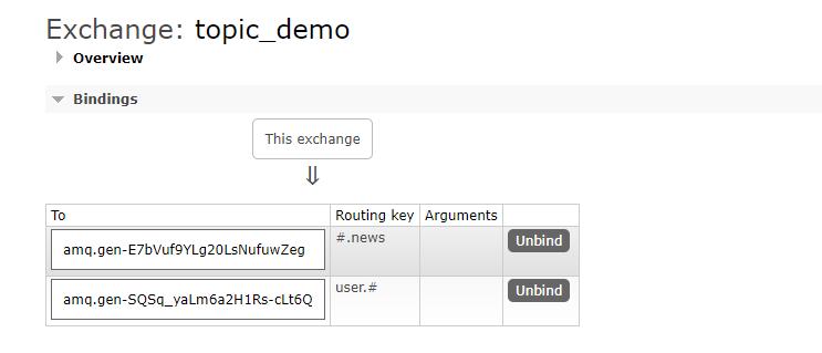 topic_exchange_binding.png