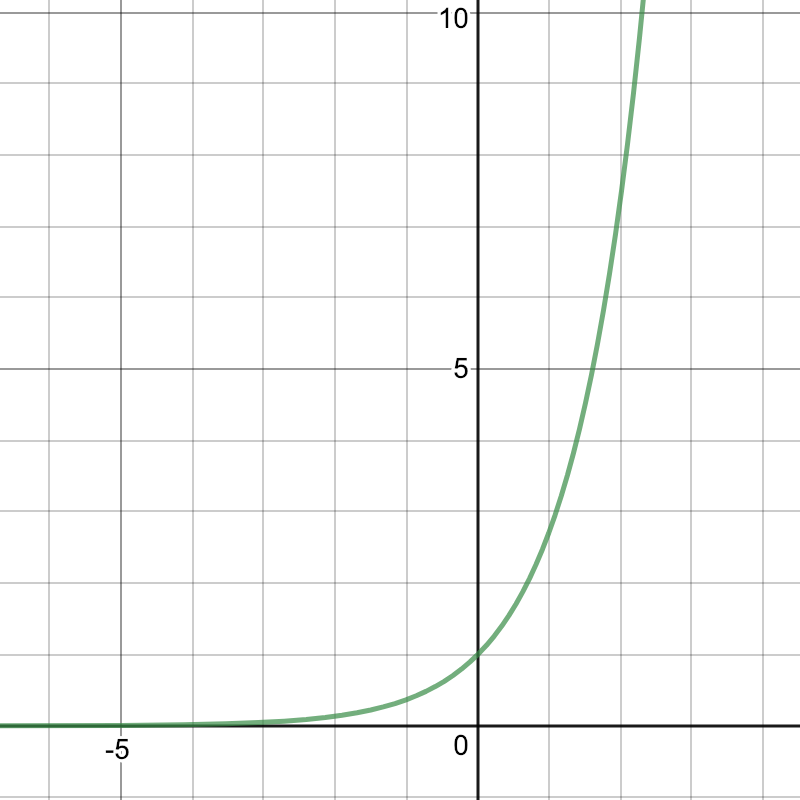 e function.png