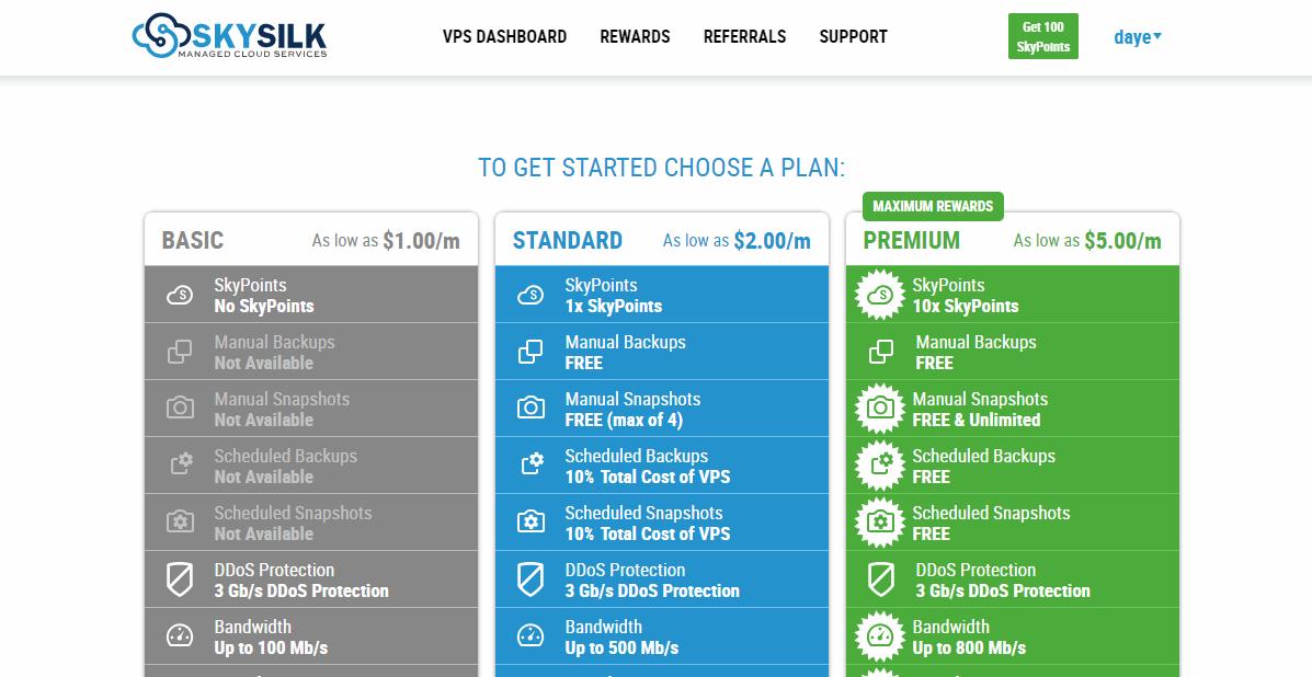超简单免费撸skysilk12美元,可免费使用VPS12个月(附详细注册+开通VPS教程) 服务器推荐 第7张