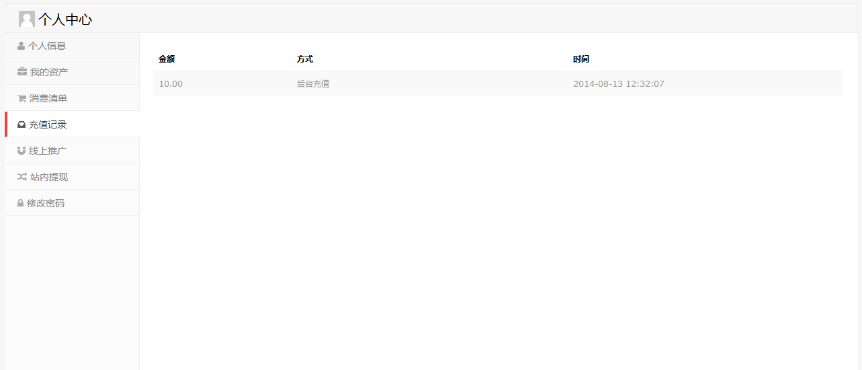 Erphpdown9.5.3会员中心wordpress插件-懵比小站