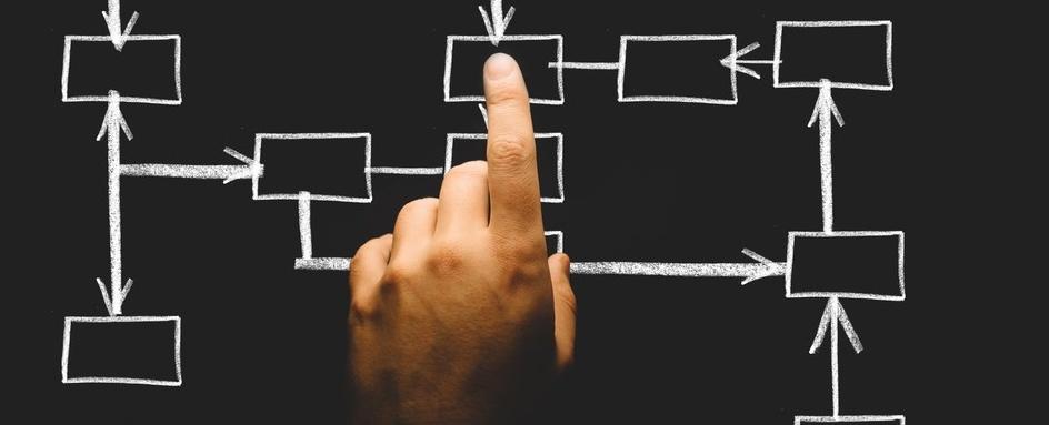 在线绘制流程图, 思维导图