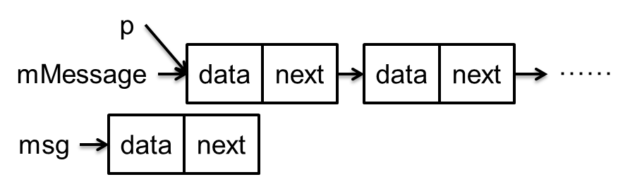 Message队列插入2-0