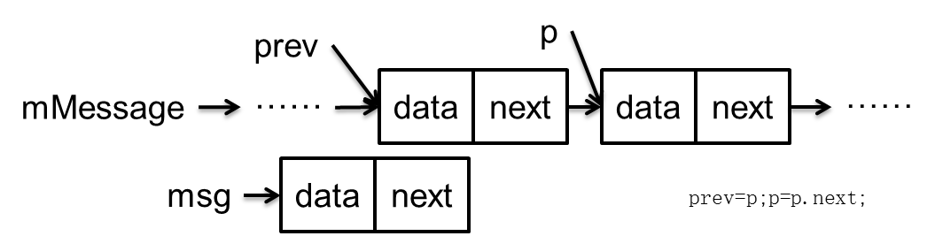 Message队列插入2-1