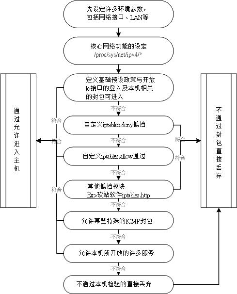 simple_firewall.png