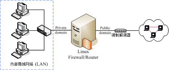 firewall_01.png