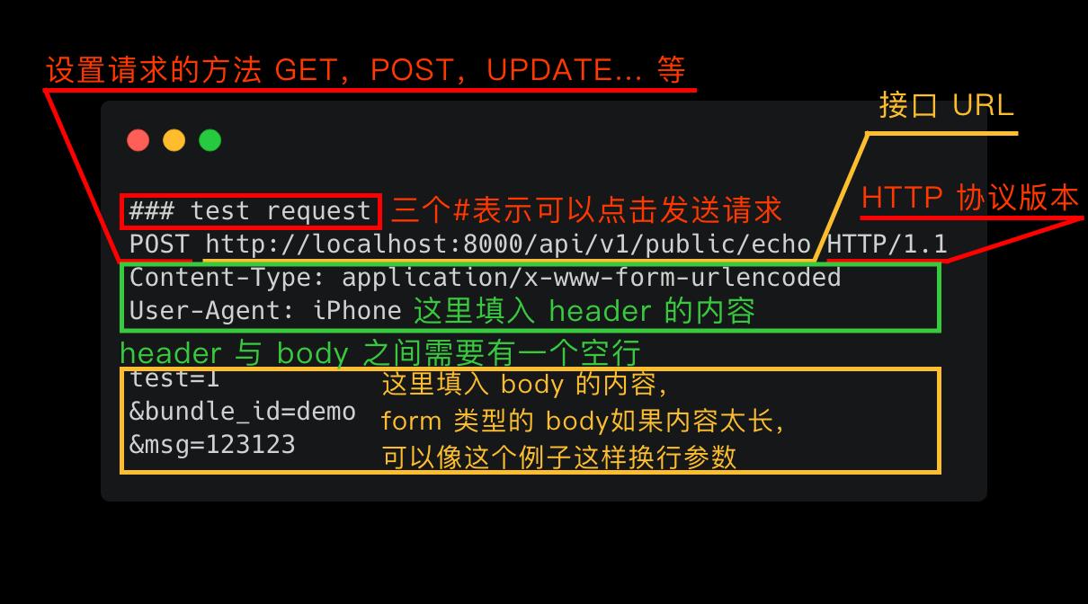 HTTP 语言入门