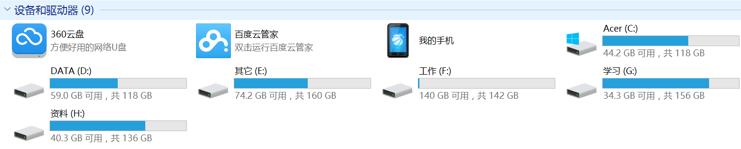 001_Windows下的多个盘