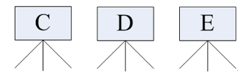001-Windows下多个盘为节点的目录分支
