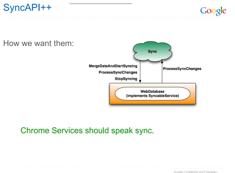 Sync service