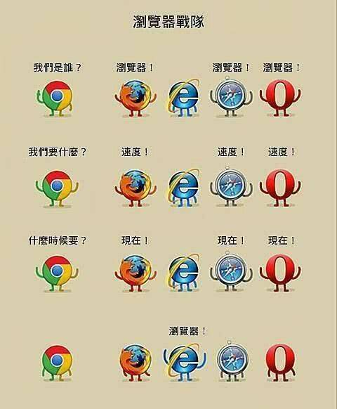 IE 浏览器为什么不招人待见?