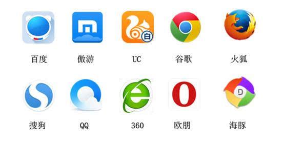 Chrome浏览器内核