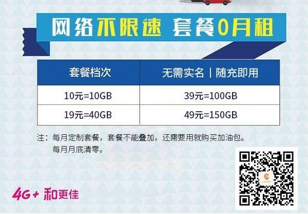 【广告】全国不限速 无限流量卡 包邮免费送 广招代理