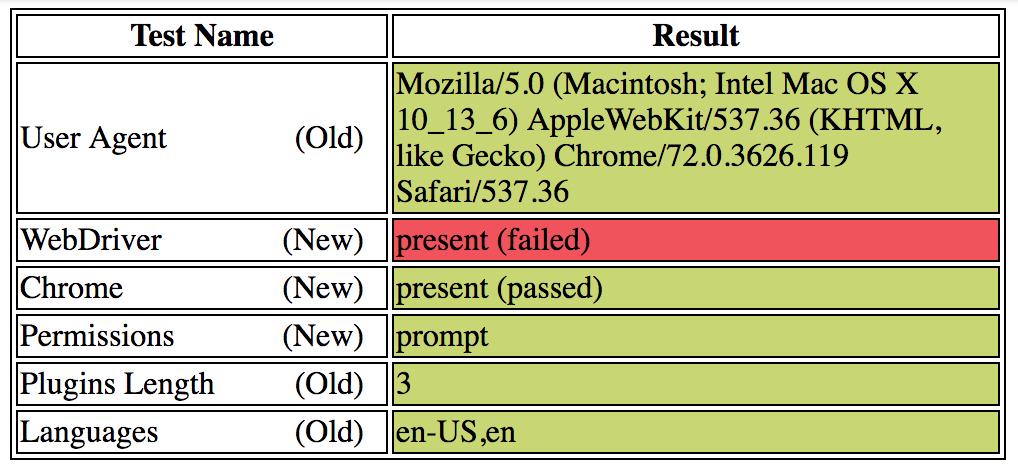 webdriver-test-result.jpg