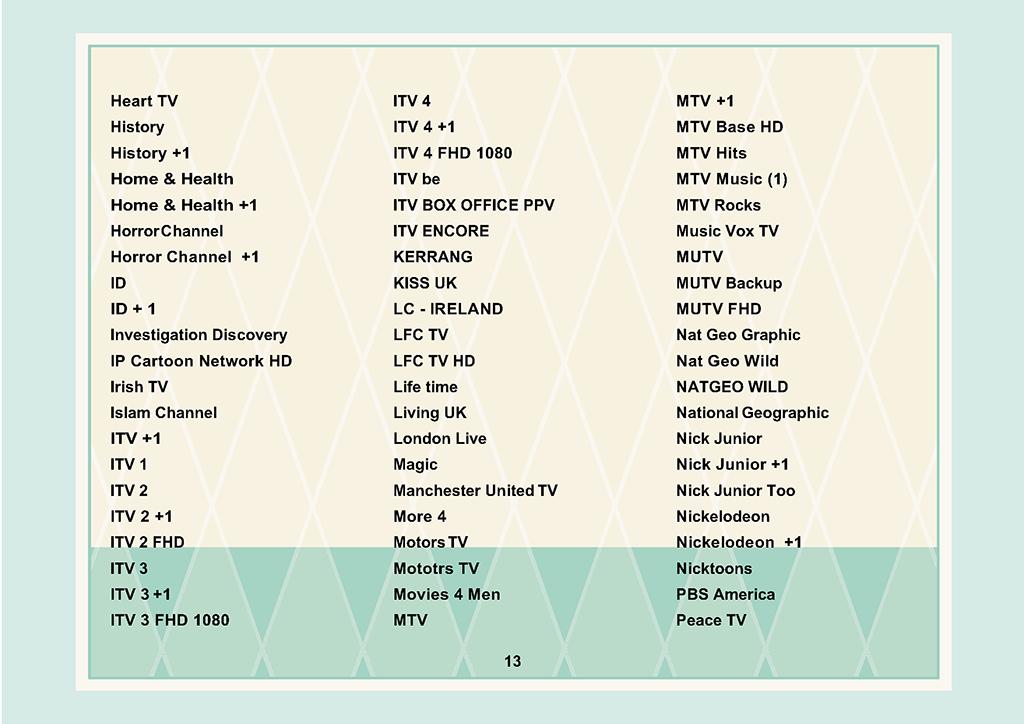 SKY IPTV Pro+ Channels List | SKY IPTV | China Best IPTV