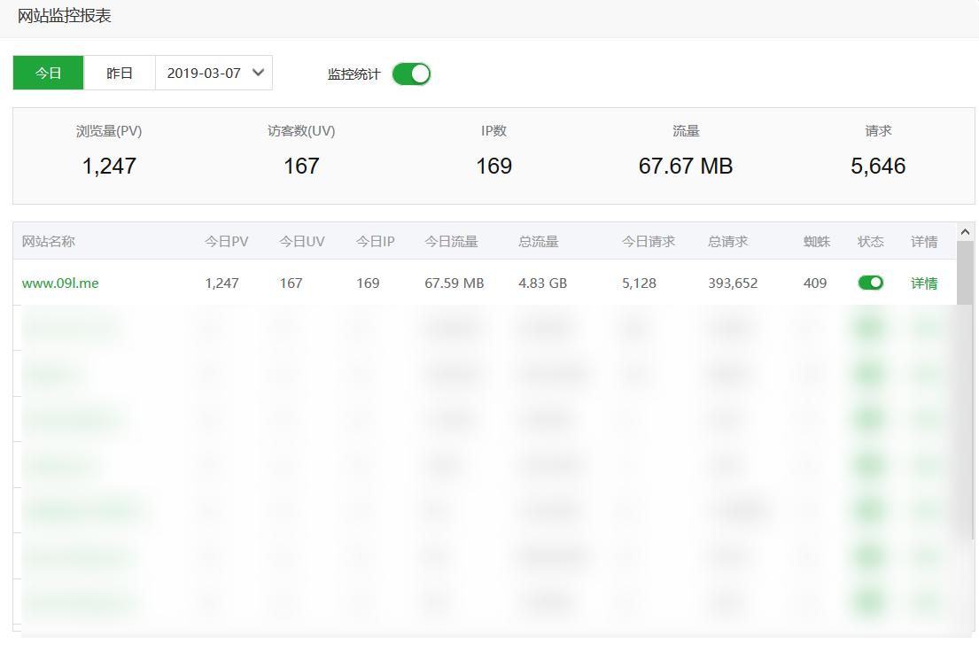 宝塔面板6.8.x 完美开心版 手动修改代码 收费插件免费用