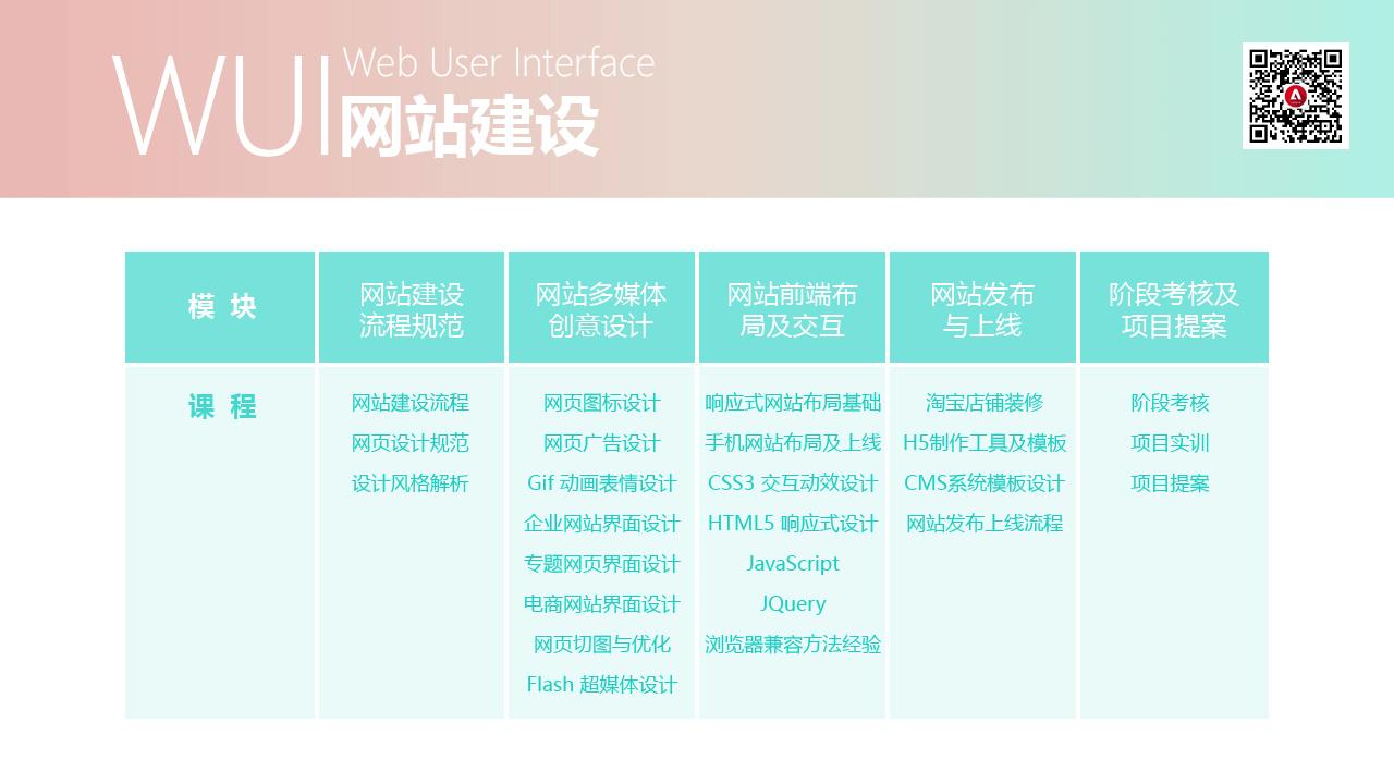 wui大綱