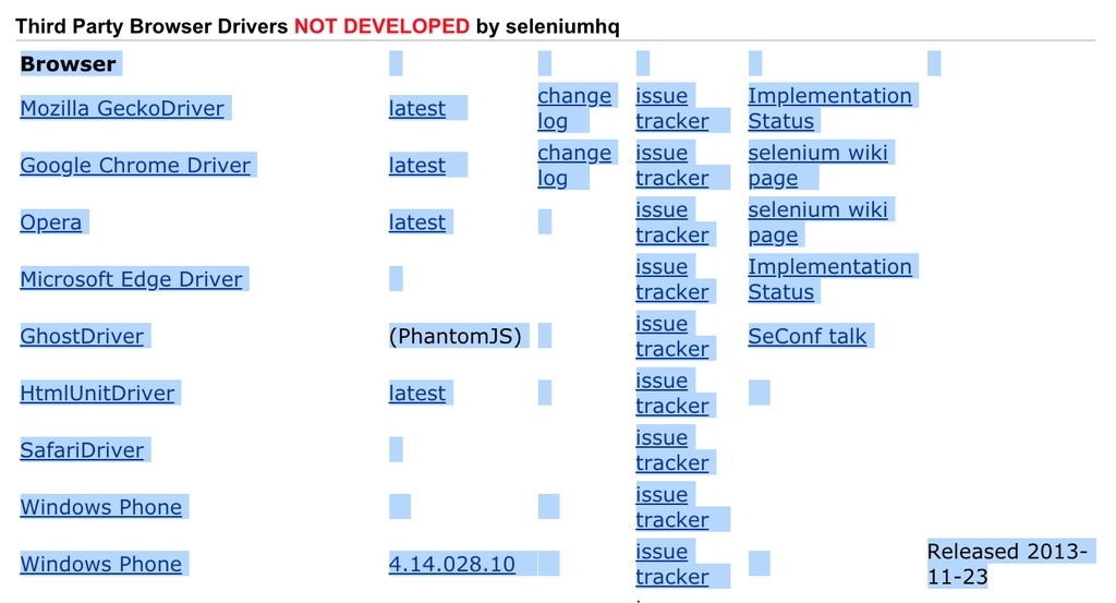 Selenium 浏览器驱动