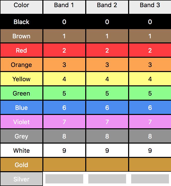 前三环颜色到数字映射表.jpg