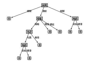 决策树.jpg