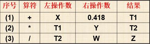 四元式.png