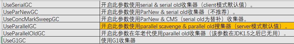 各种收集器配置.png