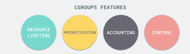 cgroups-features