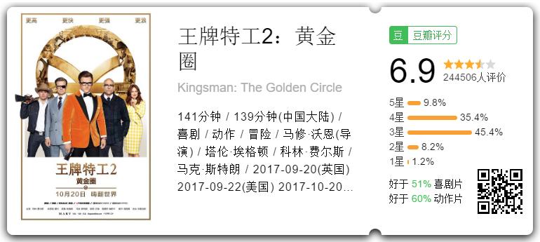 王牌特工2:黄金圈.png