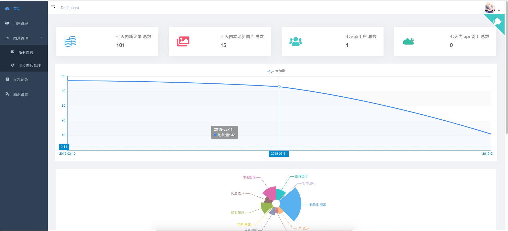 集合多家 API 的新一代图床程序-高岸姬