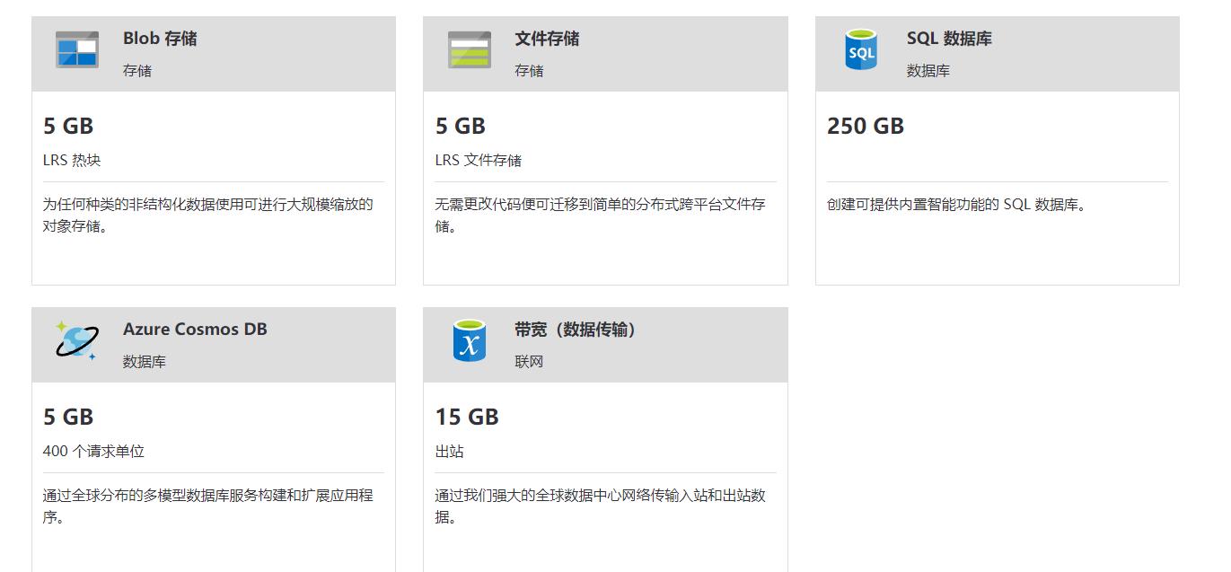 [免费][推荐][Azure Stack]免费领取一年的虚拟主机和200美元体验金  7