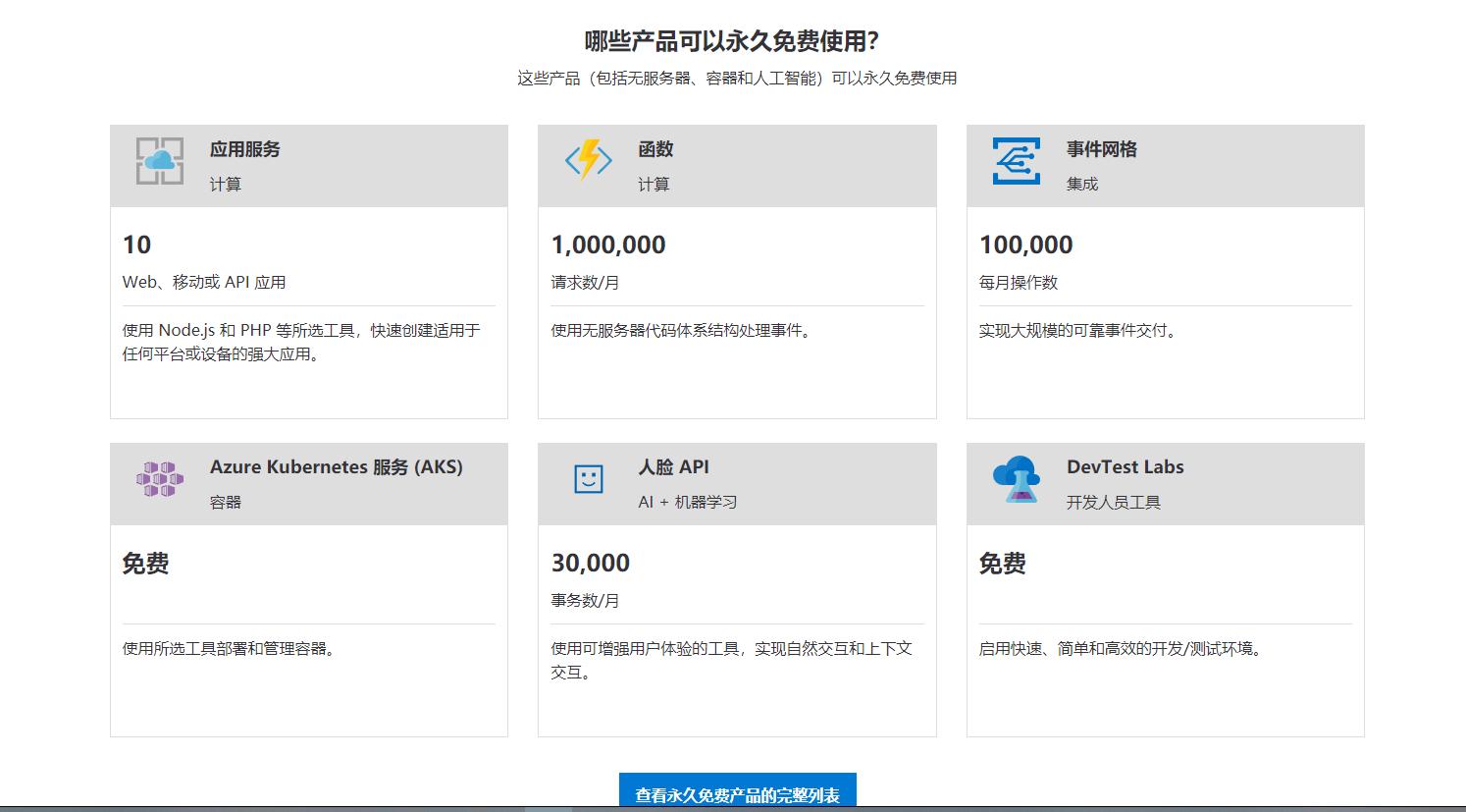[免费][推荐][Azure Stack]免费领取一年的虚拟主机和200美元体验金  5