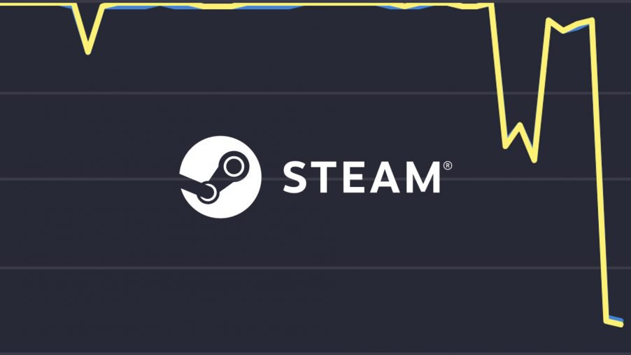 Steam USER