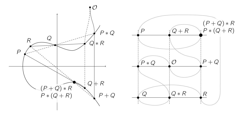 example-5