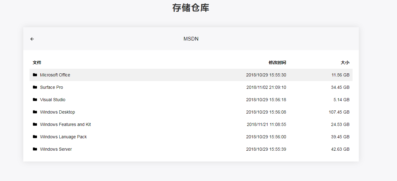 基于 Python3 的简约 OneDrive 目录列表-高岸姬