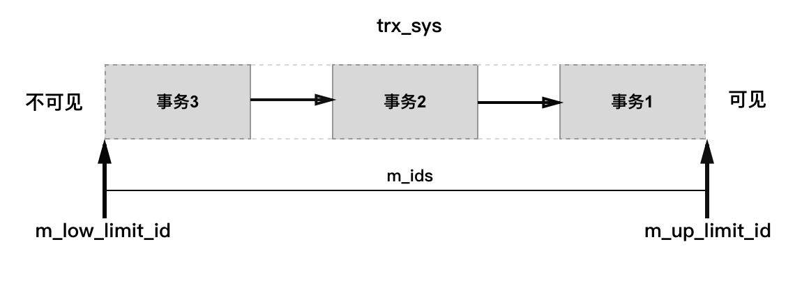trx_sys.png