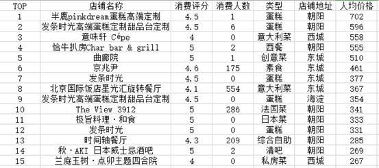 2018年北京各区经济总量排名_2008年北京奥运会