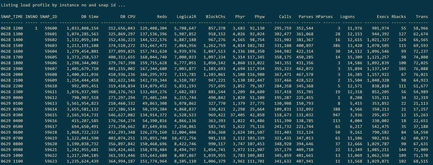 原始load profile 数据集